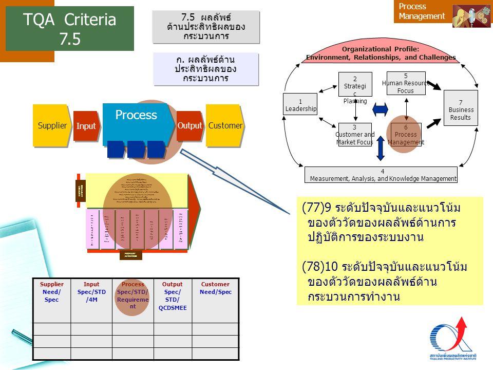 Process Management (77)9 ระดับปัจจุบันและแนวโน้ม ของตัววัดของผลลัพธ์ด้านการ ปฏิบัติการของระบบงาน (78)10 ระดับปัจจุบันและแนวโน้ม ของตัววัดของผลลัพธ์ด้า