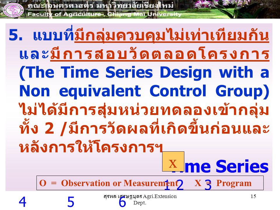 สุรพล เศรษฐบุตร Agri.Extension Dept. 15 5.