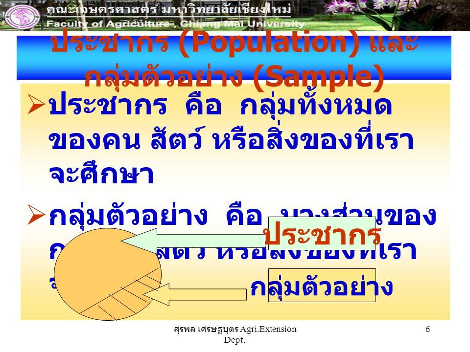 สุรพล เศรษฐบุตร Agri.Extension Dept.
