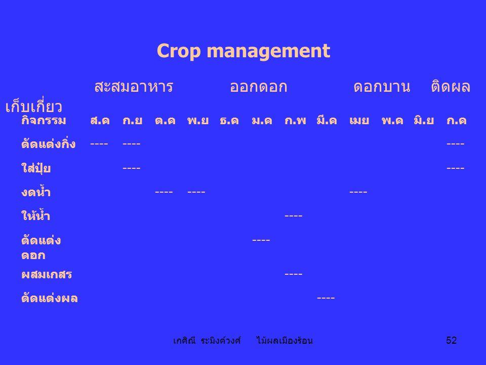 เกศิณี ระมิงค์วงศ์ ไม้ผลเมืองร้อน 52 Crop management สะสมอาหาร ออกดอก ดอกบาน ติดผล เก็บเกี่ยว กิจกรรมส.คก.ยต.คพ.ยธ.คม.คก.พมี.คเมยพ.คมิ.ยก.ค ตัดแต่งกิ่