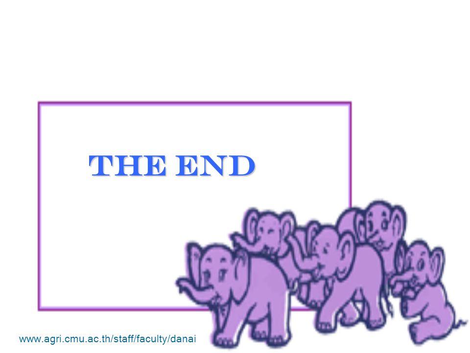 The End www.agri.cmu.ac.th/staff/faculty/danai