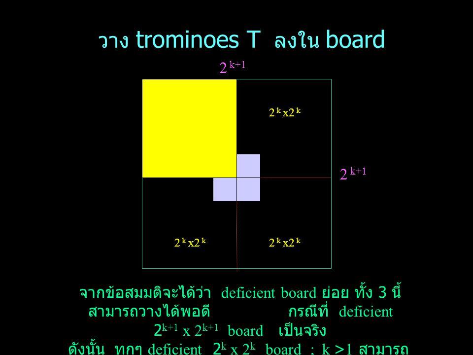 2 k+1 จากข้อสมมติจะได้ว่า deficient board ย่อย นี้จะสามารถวางได้พอดี