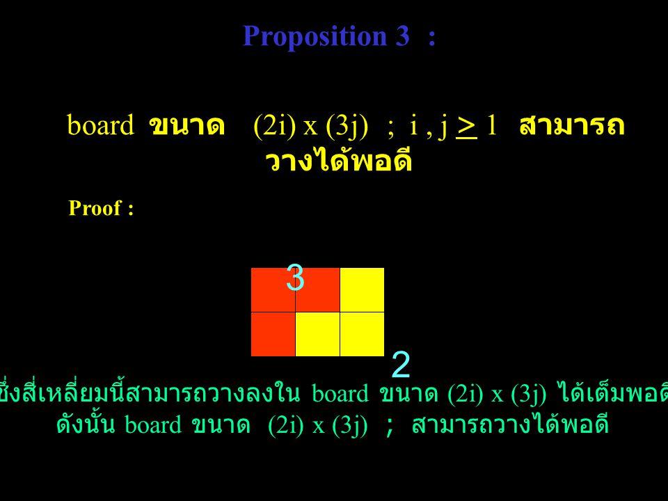 Proposition 2 : board ขนาด 5 x 5 ที่ตัด ช่องตรงมุมออกสามารถวาง ได้พอดี Proof : หากเราตัด 2 แถวบนสุดและสองแถวซ้ายสุด ออกไปจาก deficient 7 x 7 board ข้างต้น
