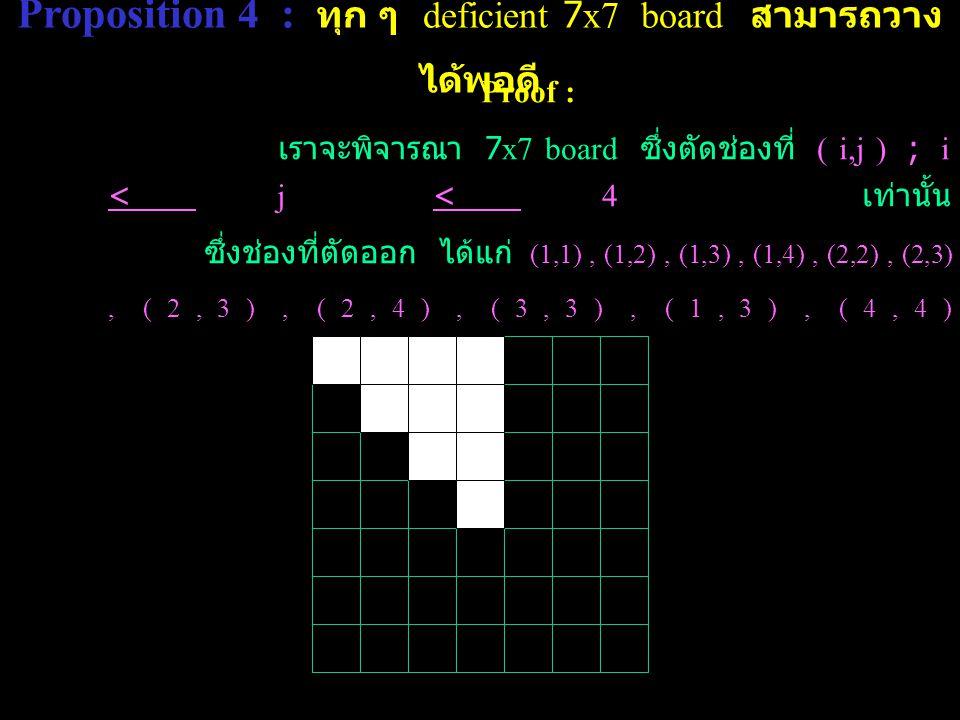 3 2 Proposition 3 : board ขนาด (2i) x (3j) ; i, j > 1 สามารถ วางได้พอดี Proof : ซึ่งสี่เหลี่ยมนี้สามารถวางลงใน board ขนาด (2i) x (3j) ได้เต็มพอดี ดังนั้น board ขนาด (2i) x (3j) ; สามารถวางได้พอดี