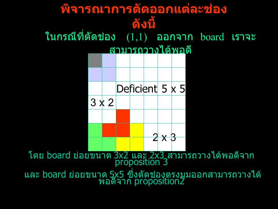 Proposition 4 : ทุก ๆ deficient 7x7 board สามารถวาง ได้พอดี Proof : เราจะพิจารณา 7x7 board ซึ่งตัดช่องที่ ( i,j ) ; i < j < 4 เท่านั้น ซึ่งช่องที่ตัดออก ได้แก่ (1,1), (1,2), (1,3), (1,4), (2,2), (2,3), (2,3), (2,4), (3,3), (1,3), (4,4)