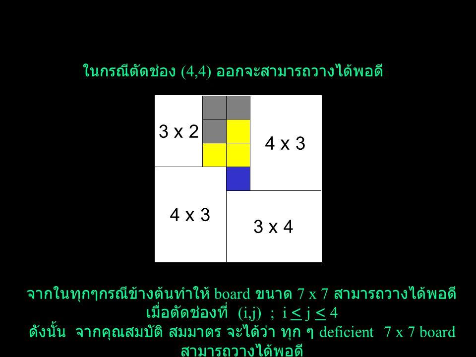 2 x 3 3 x 2 ในกรณีที่ตัดช่อง (3,4) ออกจะสามารถวางได้พอดี