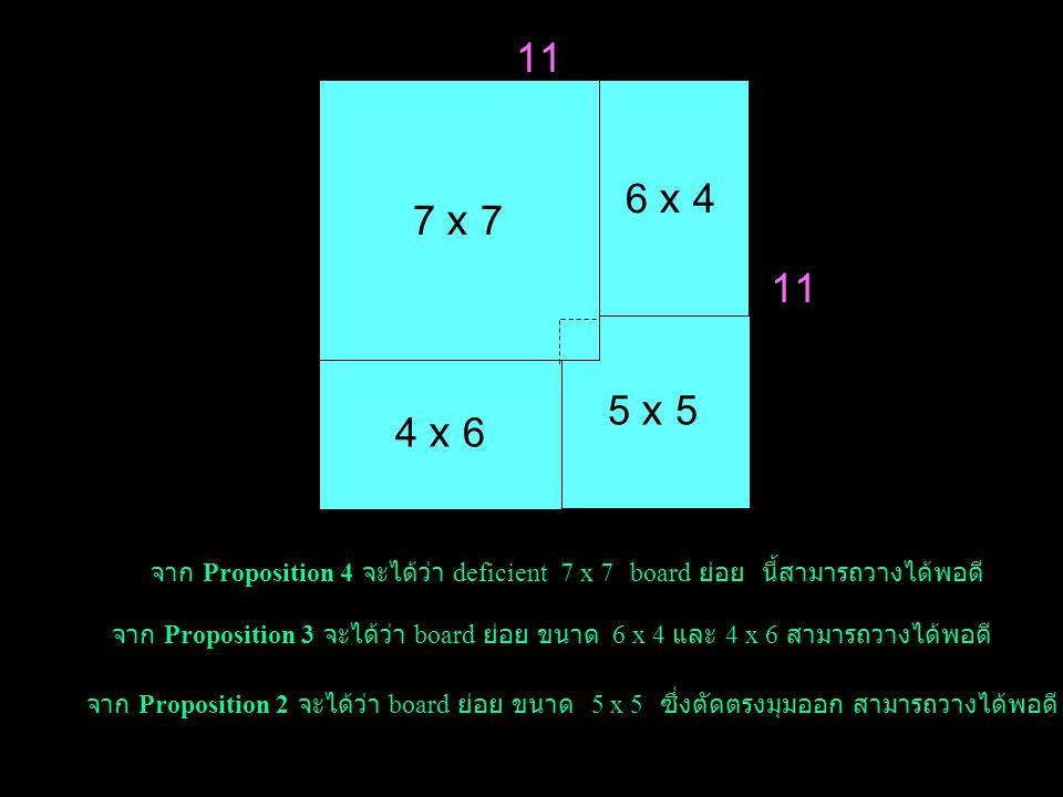 พิจารณาในกรณีทั่วๆไป Theorem 1 : เราสามารถวาง trominoes ลงใน deficient n x n board ใดๆ ได้พอดีถ้า n เป็นเลขคี่, n > 5 และ 3 n