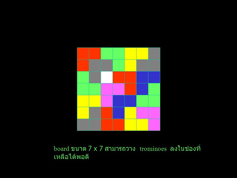 Trominoes แทนช่องสี่เหลี่ยมจัตุรัส 3 รูปซึ่งประกอบเข้าด้วยกัน และ การวางได้พอดี คือ การวาง trominoes ให้เต็มพอดีในช่องที่เหลือ โดยไม่มีการซ้อนทับกันหรือเกินออกมานอก board ที่กำหนด