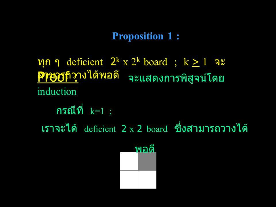Proposition 1 : ทุก ๆ deficient 2 k x 2 k board ; k > 1 จะ สามารถวางได้พอดี Proof : จะแสดงการพิสูจน์โดย induction กรณีที่ k=1 ; เราจะได้ deficient 2 x 2 board ซึ่งสามารถวางได้ พอดี