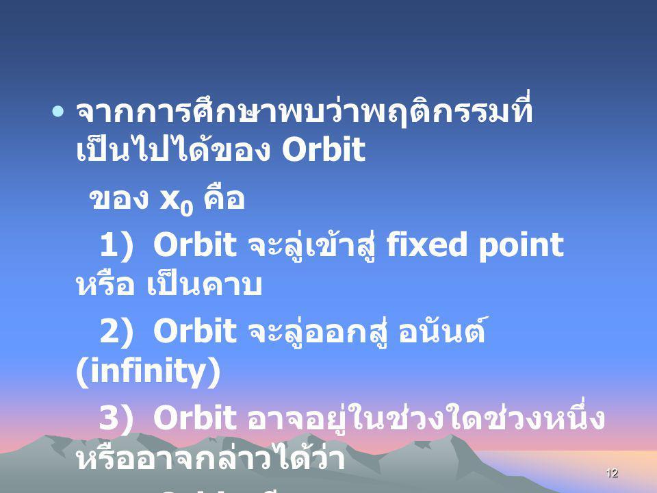 11 ตัวอย่าง กำหนดให้ F(x) = sin x เมื่อเริ่มต้นที่ x 0 = 0 จะได้ F(x 0 ) = F 2 (x 0 ) = …. = F n (x 0 ) = sin 0 = 0 เพราะฉะนั้น 0 คือ fixed point ของ