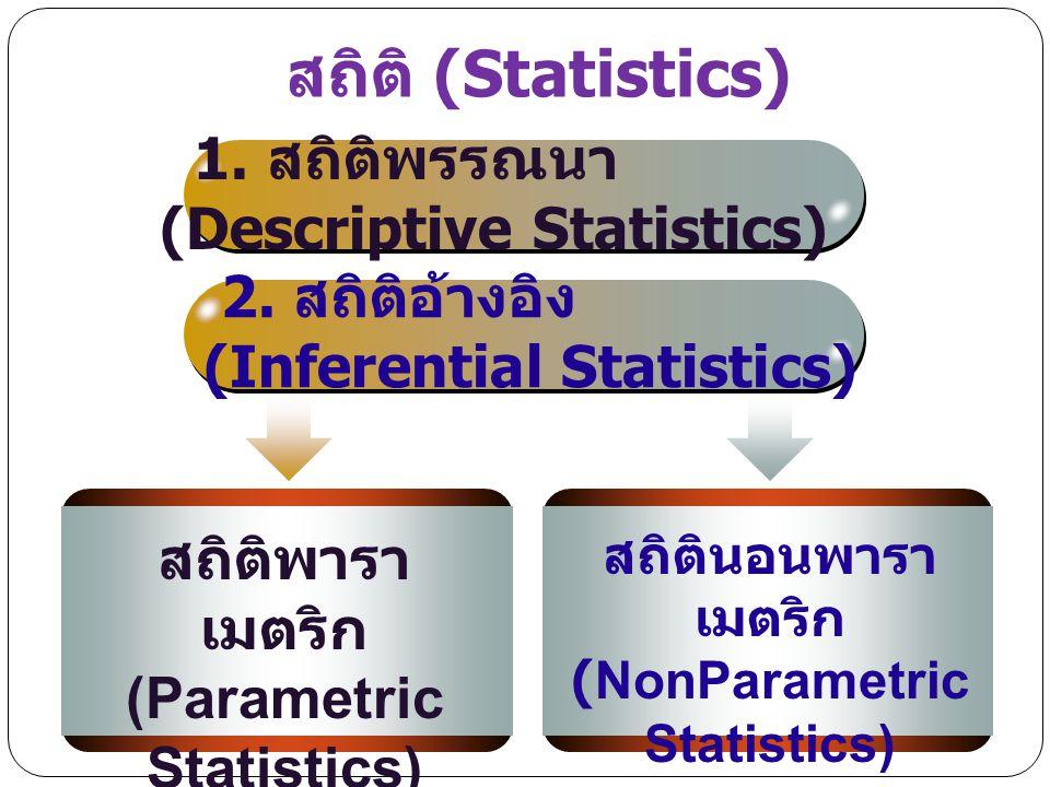 สถิติ (Statistics) 2. สถิติอ้างอิง (Inferential Statistics) สถิติพารา เมตริก (Parametric Statistics) สถิตินอนพารา เมตริก (NonParametric Statistics) 1.