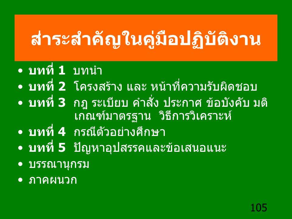 136 การเขียนบรรณานุกรม บรรณานุกรม หมายถึงรายชื่อสื่อสิ่งพิมพ์หรือเอกสารที่ใช้ ประกอบการค้นคว้า ต้องเขียนหรือพิมพ์ตามแบบมาตรฐานที่ กำหนด โดยแยกบรรณานุกรมสิ่งพิมพ์ภาษาไทย และบรรณา นุกรมสิ่งพิมพ์ภาษาต่างประเทศ และแต่ละภาษานั้นให้เรียง ตามลำดับอักษร แบบพจนานุกรมฉบับราชบัณฑิตสถาน และ พจนานุกรมภาษาอังกฤษทั่วไป การจัดทำบรรณานุกรม ให้ยึดแนวทางตามคู่มือการ จัดทำปริญญาวิทยานิพนธ์ ของแต่ละมหาวิทยาลัย