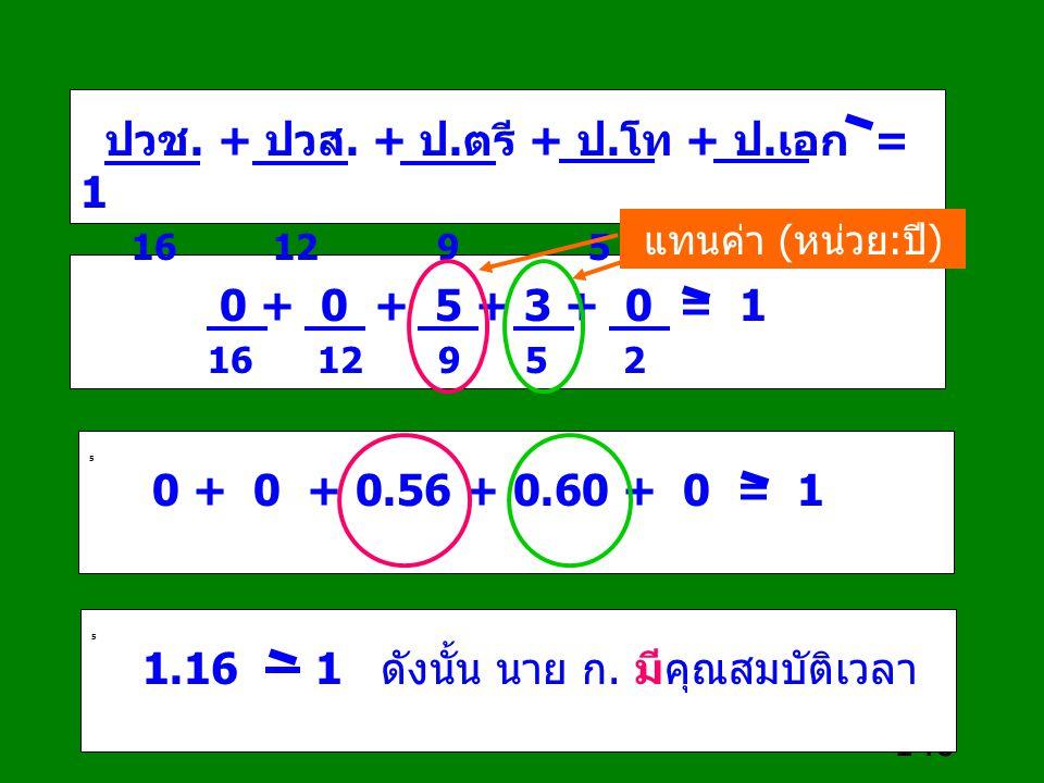 140 0 + 0 + 5 + 3 + 0 = 1 16 12 9 5 2 ปวช. + ปวส. + ป.ตรี + ป.โท + ป.เอก = 1 16 12 9 5 2 5 0 + 0 + 0.56 + 0.60 + 0 = 1 5 1.16 1 ดังนั้น นาย ก. มีคุณสม