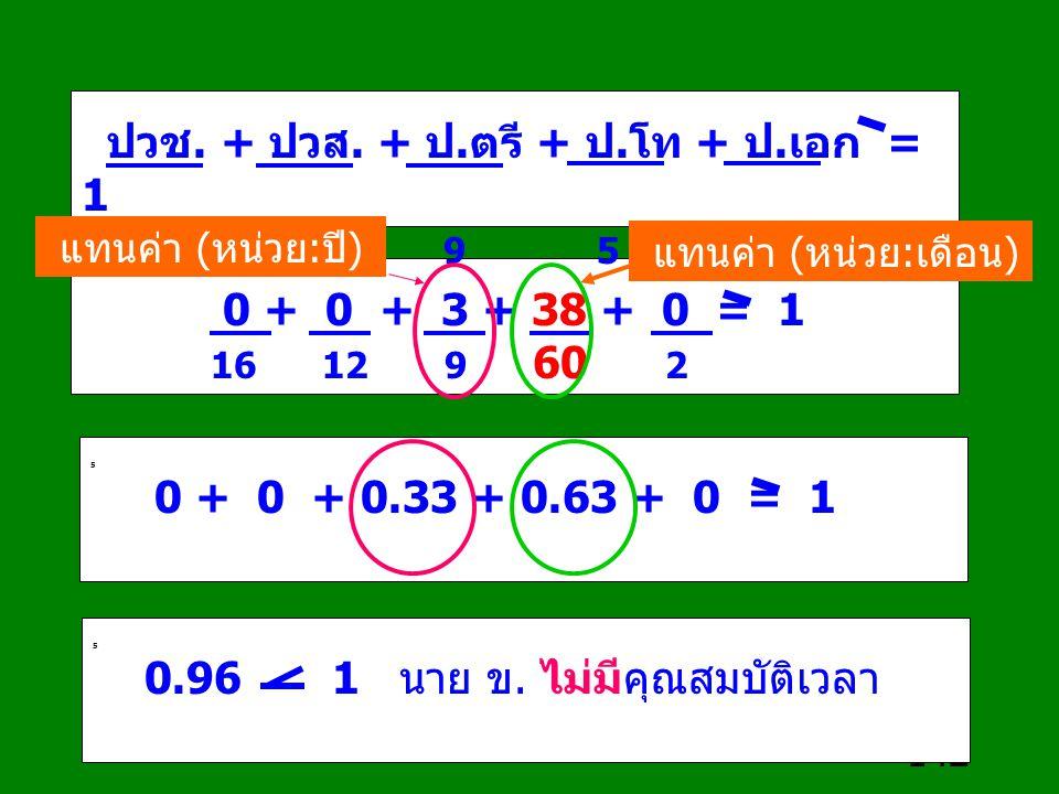 142 0 + 0 + 3 + 38 + 0 = 1 16 12 9 60 2 ปวช. + ปวส. + ป.ตรี + ป.โท + ป.เอก = 1 16 12 9 5 2 5 0 + 0 + 0.33 + 0.63 + 0 = 1 5 0.96 1 นาย ข. ไม่มีคุณสมบัต