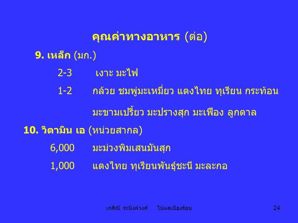 เกศิณี ระมิงค์วงศ์ ไม้ผลเมืองร้อน 24 คุณค่าทางอาหาร ( ต่อ ) 9. เหล็ก ( มก.) 2-3 เงาะ มะไฟ 1-2 กล้วย ชมพู่มะเหมี่ยว แตงไทย ทุเรียน กระท้อน มะขามเปรี้ยว