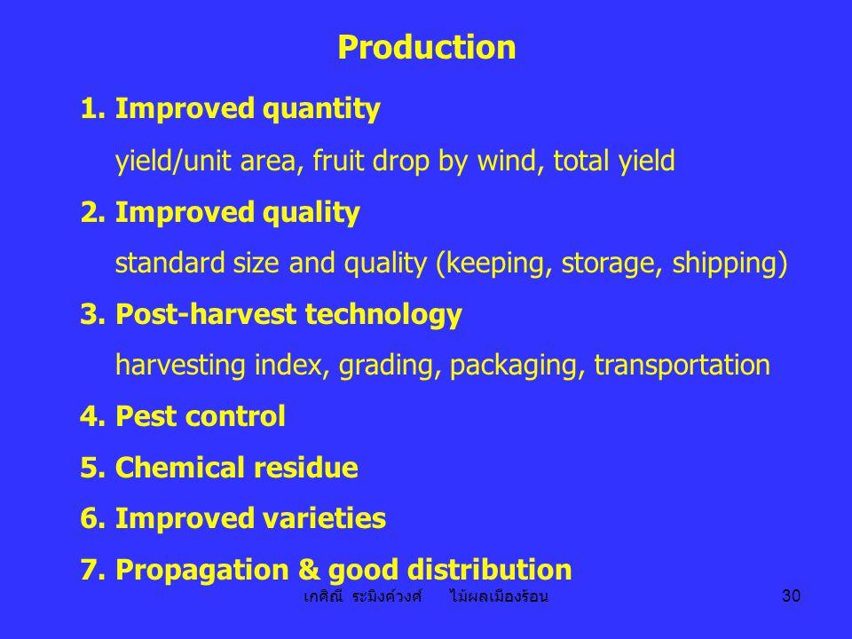 เกศิณี ระมิงค์วงศ์ ไม้ผลเมืองร้อน 30 Production 1. Improved quantity yield/unit area, fruit drop by wind, total yield 2. Improved quality standard siz