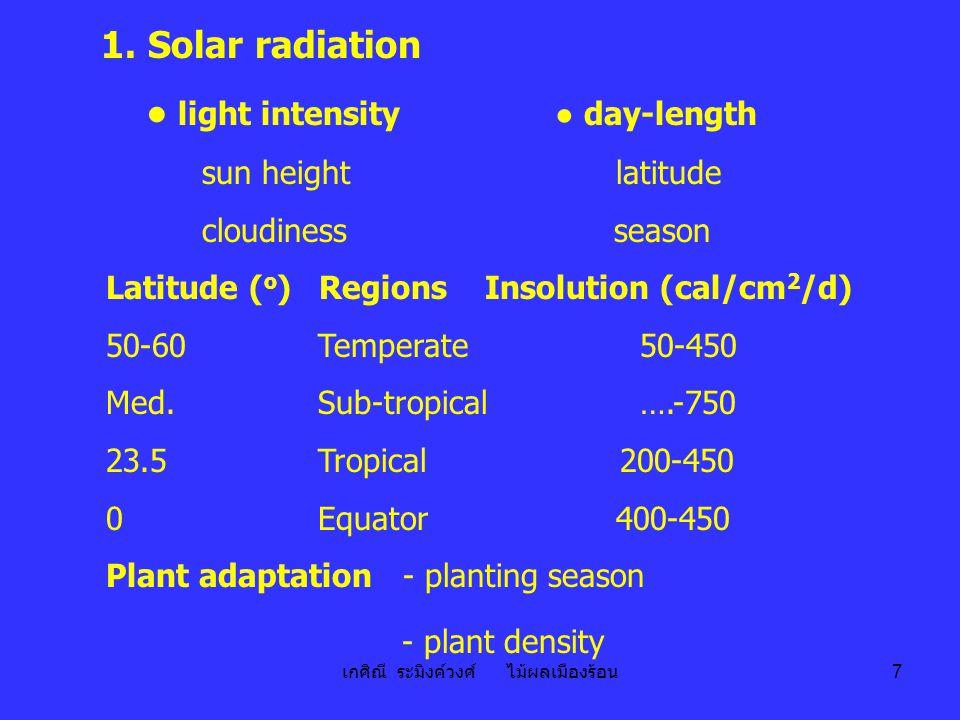 เกศิณี ระมิงค์วงศ์ ไม้ผลเมืองร้อน 7 1. Solar radiation ● light intensity ● day-length sun height latitude cloudiness season Latitude ( o ) Regions Ins