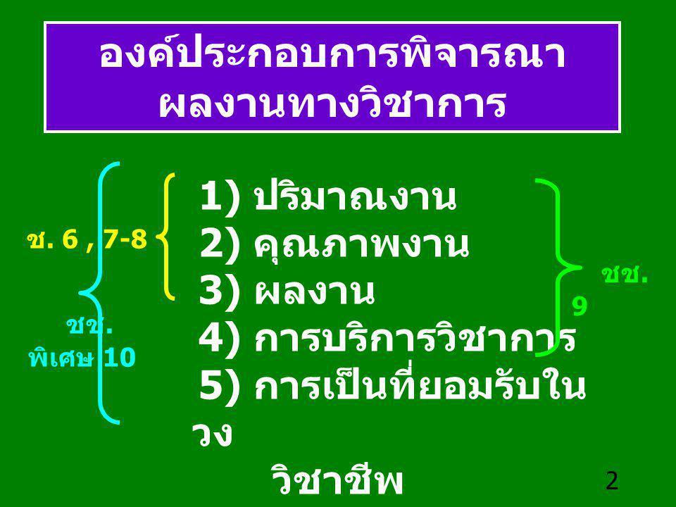 2 ช. 6, 7-8 องค์ประกอบการพิจารณา ผลงานทางวิชาการ 1) ปริมาณงาน 2) คุณภาพงาน 3) ผลงาน 4) การบริการวิชาการ 5) การเป็นที่ยอมรับใน วง วิชาชีพ ชช. 9 ชช. พิเ