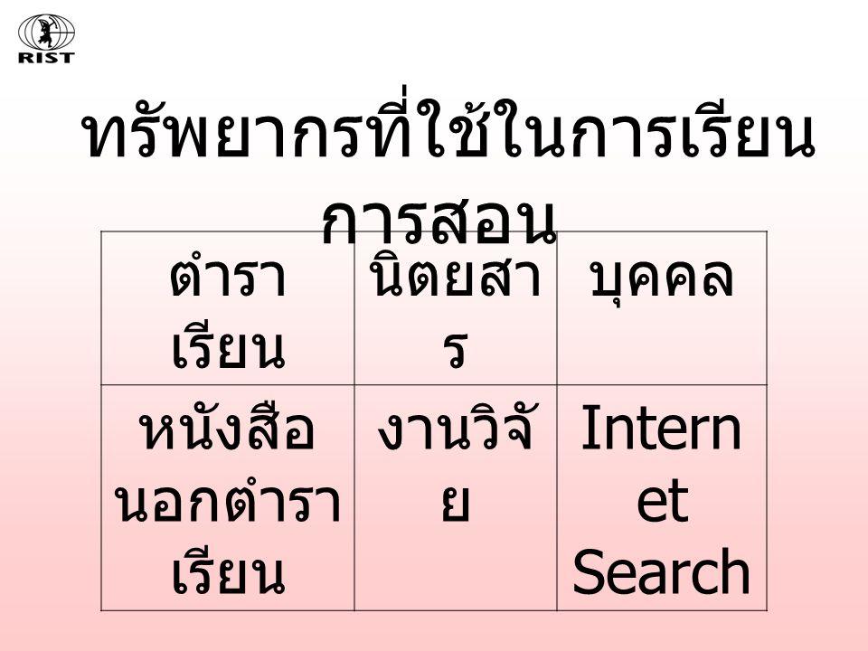 ทรัพยากรที่ใช้ในการเรียน การสอน ตำรา เรียน นิตยสา ร บุคคล หนังสือ นอกตำรา เรียน งานวิจั ย Intern et Search