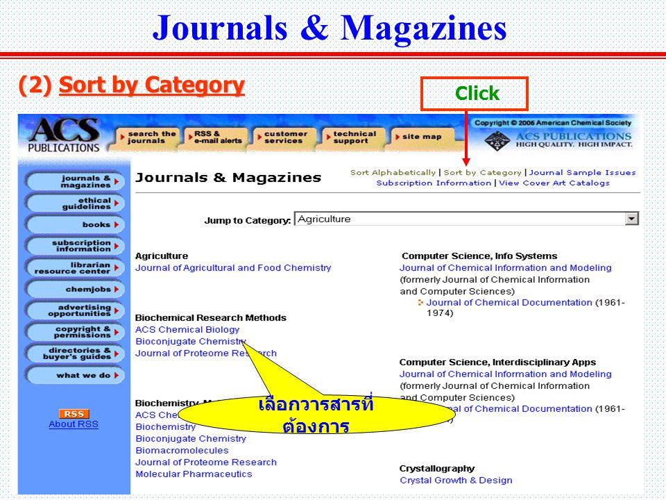 (2) Sort by Category Click Journals & Magazines เลือกวารสารที่ ต้องการ