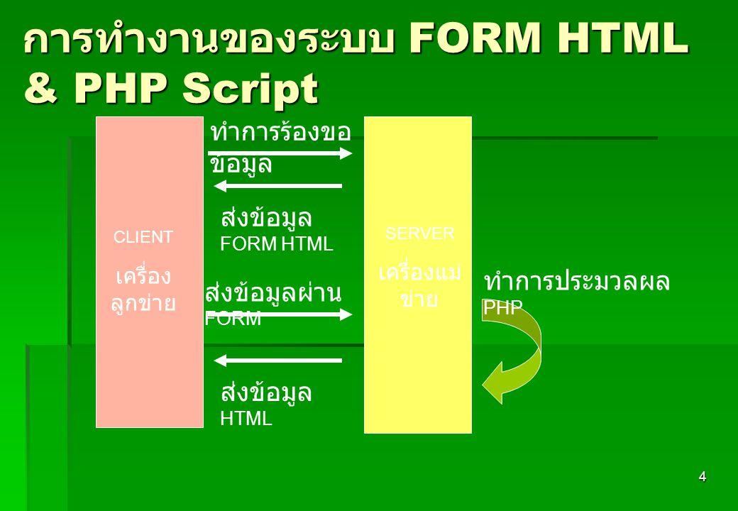 4 การทำงานของระบบ FORM HTML & PHP Script SERVER เครื่องแม่ ข่าย CLIENT เครื่อง ลูกข่าย ทำการร้องขอ ข้อมูล ส่งข้อมูล FORM HTML ทำการประมวลผล PHP ส่งข้อ