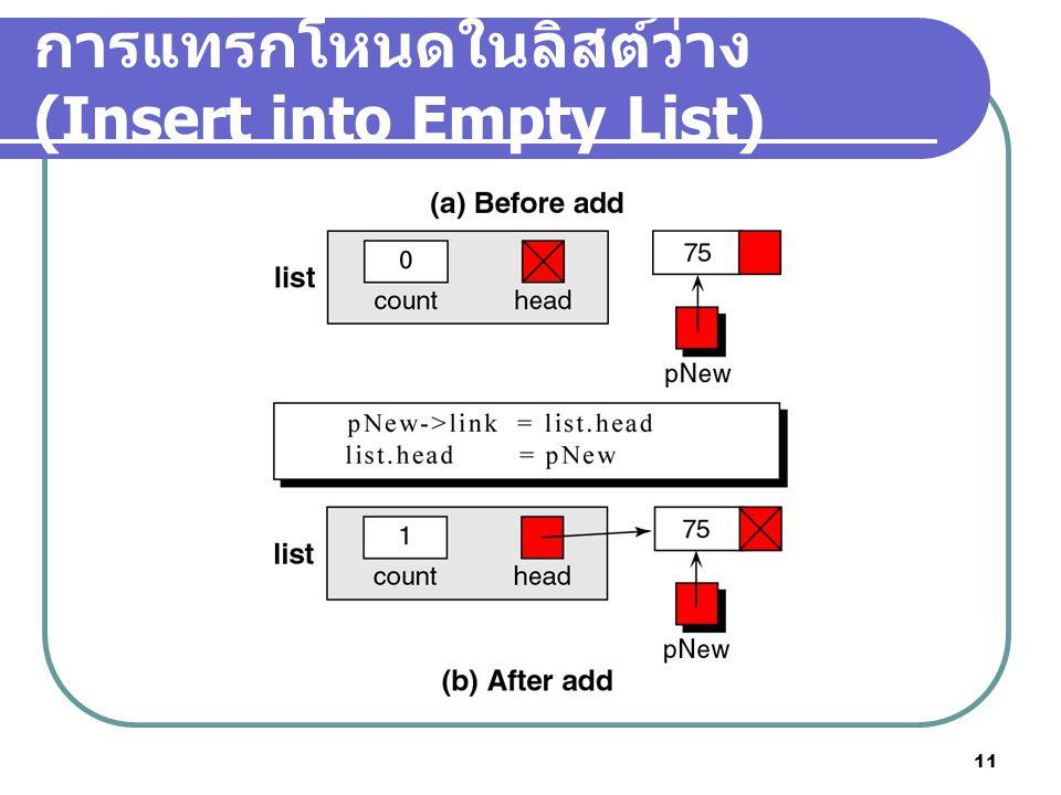 11 การแทรกโหนดในลิสต์ว่าง (Insert into Empty List)
