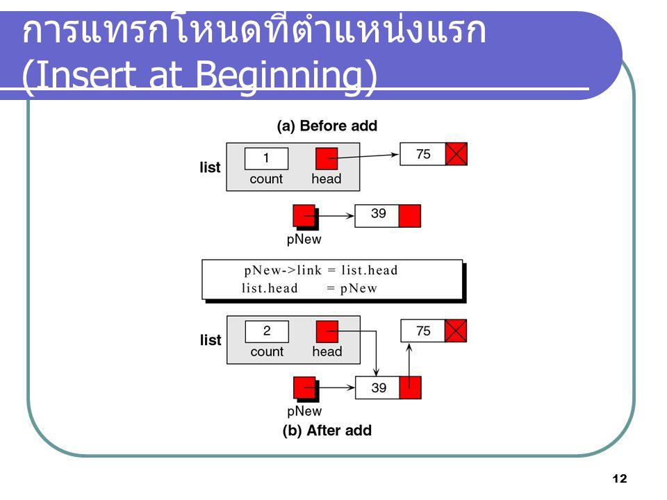 12 การแทรกโหนดที่ตำแหน่งแรก (Insert at Beginning)
