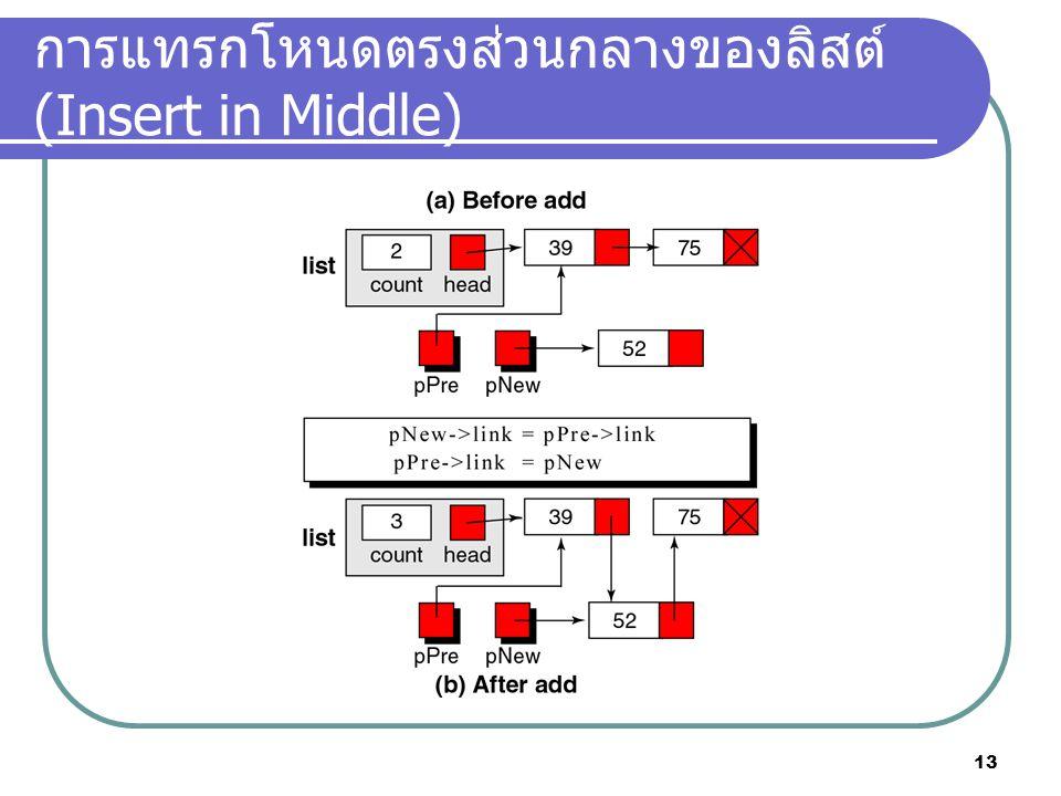 13 การแทรกโหนดตรงส่วนกลางของลิสต์ (Insert in Middle)