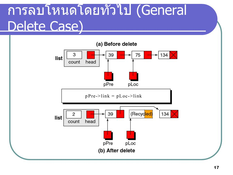 17 การลบโหนดโดยทั่วไป (General Delete Case)