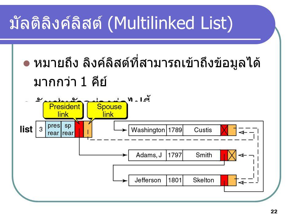 22 มัลติลิงค์ลิสต์ (Multilinked List) หมายถึง ลิงค์ลิสต์ที่สามารถเข้าถึงข้อมูลได้ มากกว่า 1 คีย์ ดังเช่นตัวอย่างต่อไปนี้