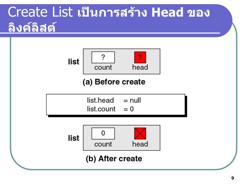 9 Create List เป็นการสร้าง Head ของ ลิงค์ลิสต์