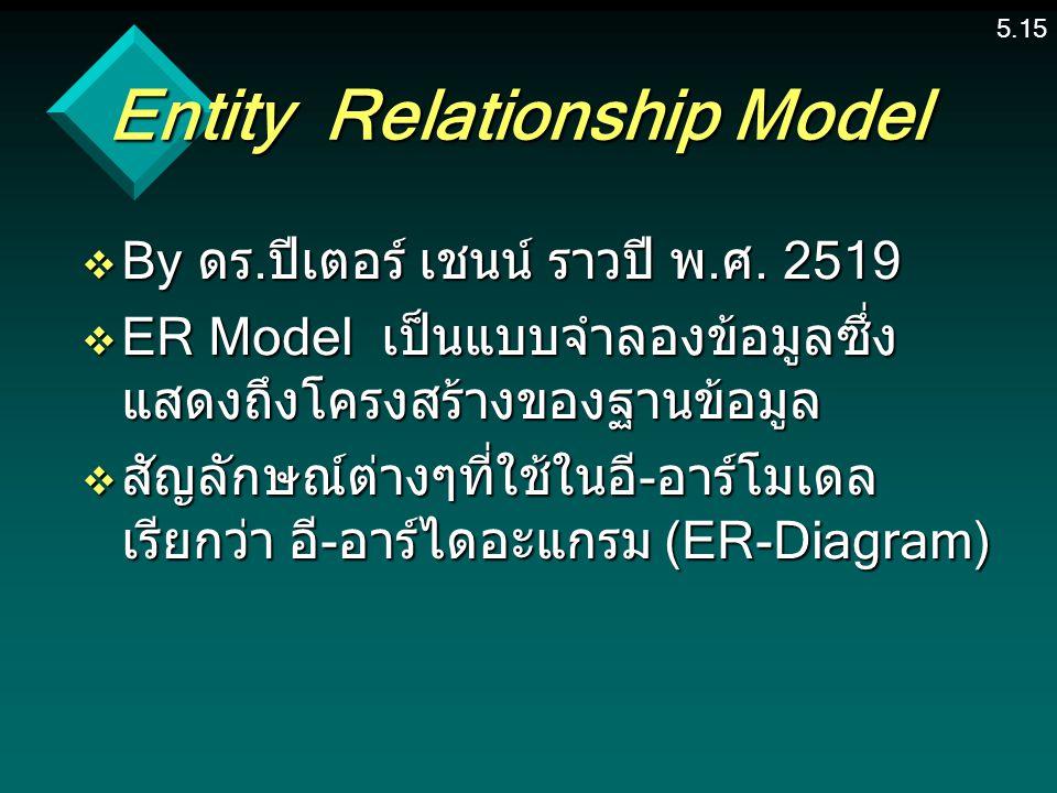 5.15 Entity Relationship Model v By ดร.ปีเตอร์ เชนน์ ราวปี พ.ศ.