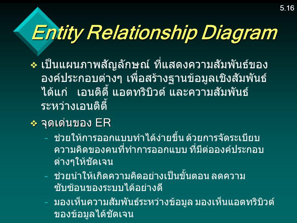 5.16 Entity Relationship Diagram v v เป็นแผนภาพสัญลักษณ์ ที่แสดงความสัมพันธ์ของ องค์ประกอบต่างๆ เพื่อสร้างฐานข้อมูลเชิงสัมพันธ์ ได้แก่ เอนติตี้ แอตทริบิวต์ และความสัมพันธ์ ระหว่างเอนติตี้ v จุดเด่นของ ER – –ช่วยให้การออกแบบทำได้ง่ายขึ้น ด้วยการจัดระเบียบ ความคิดของคนที่ทำการออกแบบ ที่มีต่อองค์ประกอบ ต่างๆให้ชัดเจน – –ช่วยนำให้เกิดความคิดอย่างเป็นขั้นตอน ลดความ ซับซ้อนของระบบได้อย่างดี – –มองเห็นความสัมพันธ์ระหว่างข้อมูล มองเห็นแอตทริบิวต์ ของข้อมูลได้ชัดเจน