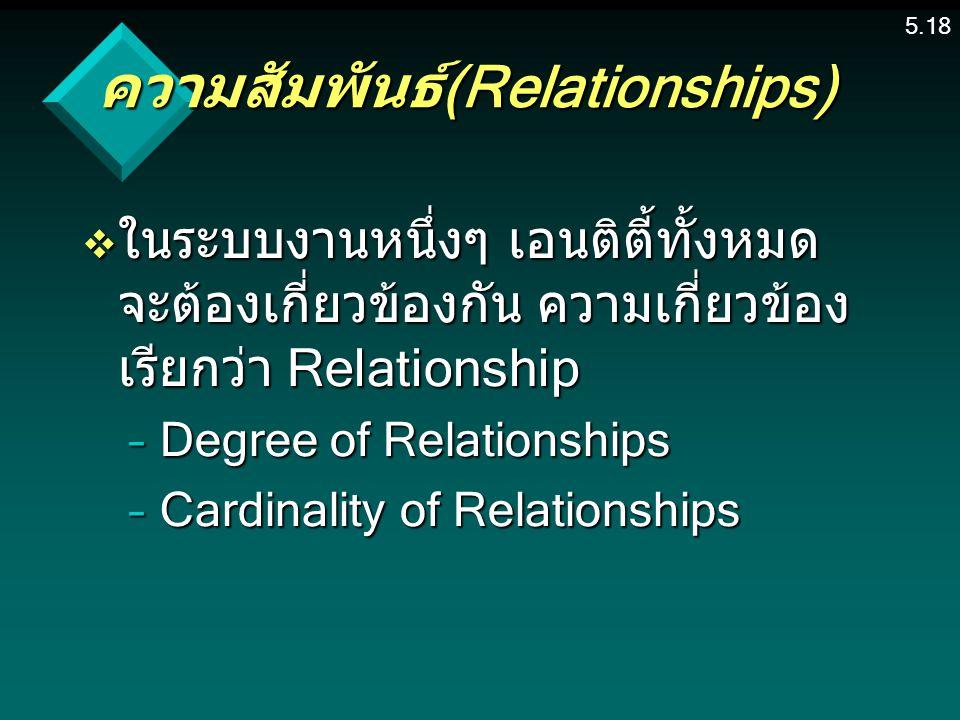 5.18ความสัมพันธ์(Relationships) v ในระบบงานหนึ่งๆ เอนติตี้ทั้งหมด จะต้องเกี่ยวข้องกัน ความเกี่ยวข้อง เรียกว่า Relationship –Degree of Relationships –Cardinality of Relationships