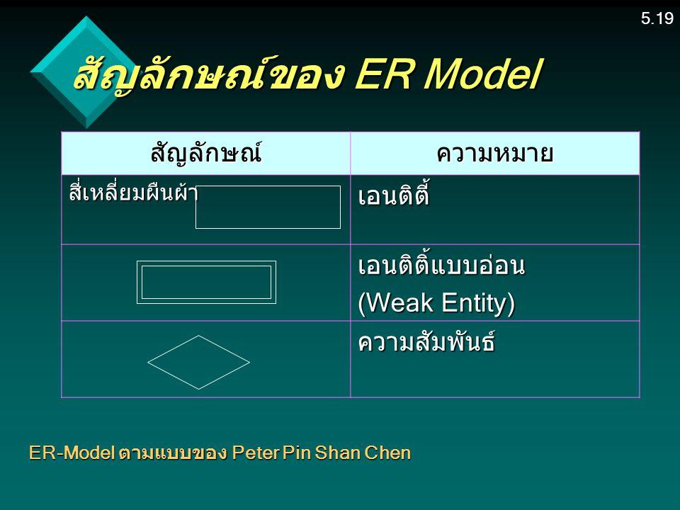 5.19 สัญลักษณ์ของ ER Model สัญลักษณ์ความหมาย สี่เหลี่ยมผืนผ้าเอนติตี้ เอนติติ้แบบอ่อน (Weak Entity) ความสัมพันธ์ ER-Model ตามแบบของ Peter Pin Shan Chen