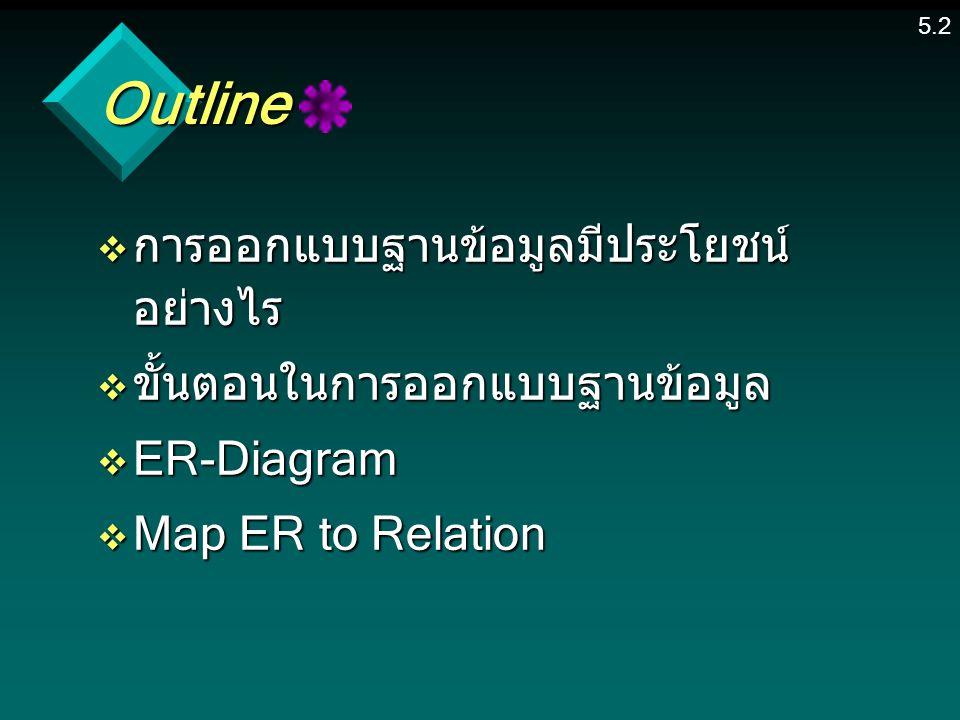 5.2Outline v การออกแบบฐานข้อมูลมีประโยชน์ อย่างไร v ขั้นตอนในการออกแบบฐานข้อมูล v ER-Diagram v Map ER to Relation