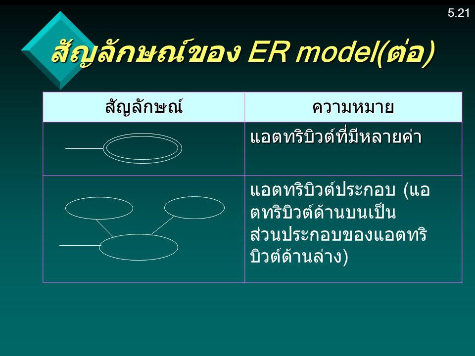 5.21 สัญลักษณ์ของ ER model(ต่อ) สัญลักษณ์ความหมาย แอตทริบิวต์ที่มีหลายค่า แอตทริบิวต์ประกอบ (แอ ตทริบิวต์ด้านบนเป็น ส่วนประกอบของแอตทริ บิวต์ด้านล่าง)