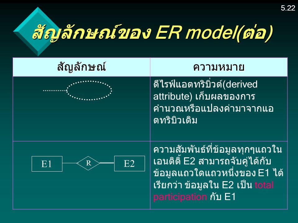 5.22 สัญลักษณ์ของ ER model(ต่อ) สัญลักษณ์ความหมาย ดีไรฟ์แอตทริบิ่วต์(derived attribute) เก็บผลของการ คำนวณหรือแปลงค่ามาจากแอ ตทริบิวเดิม ความสัมพันธ์ที่ข้อมูลทุกๆแถวใน เอนติติ้ E2 สามารถจับคู่ได้กับ ข้อมูลแถวใดแถวหนึ่งของ E1 ได้ เรียกว่า ข้อมูลใน E2 เป็น total participation กับ E1 E1 E2 R