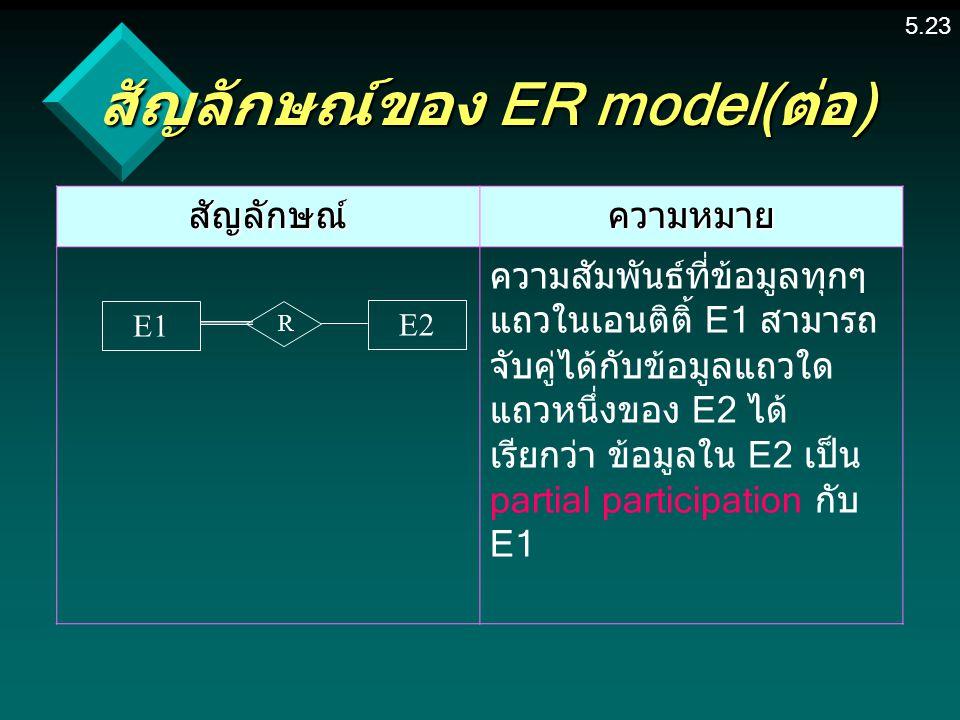 5.23 สัญลักษณ์ของ ER model(ต่อ) สัญลักษณ์ความหมาย ความสัมพันธ์ที่ข้อมูลทุกๆ แถวในเอนติติ้ E1 สามารถ จับคู่ได้กับข้อมูลแถวใด แถวหนึ่งของ E2 ได้ เรียกว่า ข้อมูลใน E2 เป็น partial participation กับ E1 E1 E2 R