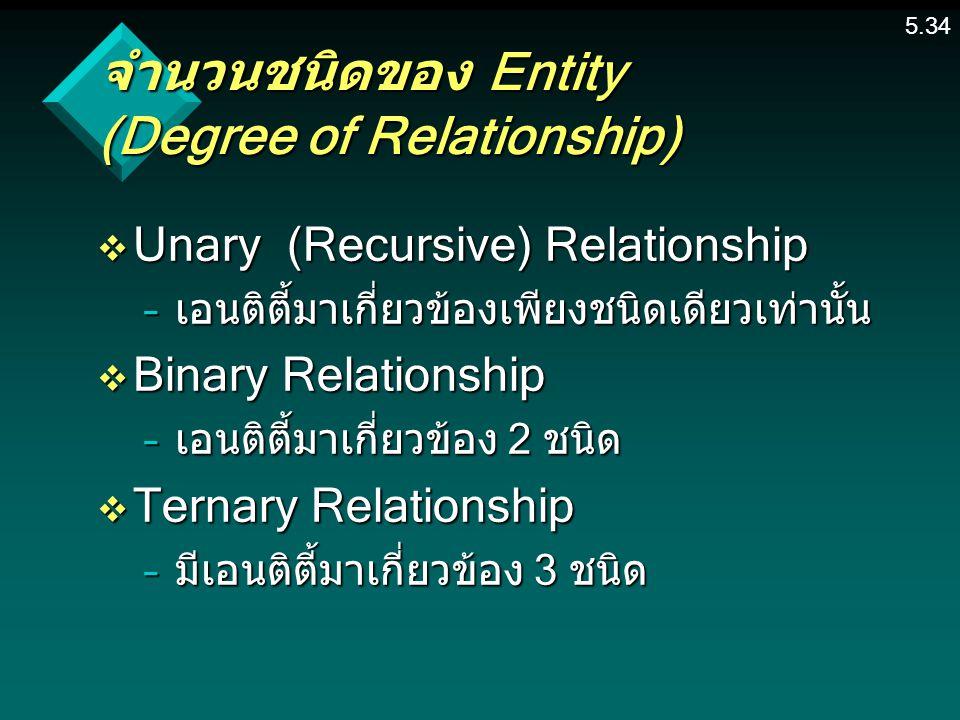 5.34 จำนวนชนิดของ Entity (Degree of Relationship) v Unary (Recursive) Relationship –เอนติตี้มาเกี่ยวข้องเพียงชนิดเดียวเท่านั้น v Binary Relationship –เอนติตี้มาเกี่ยวข้อง 2 ชนิด v Ternary Relationship –มีเอนติตี้มาเกี่ยวข้อง 3 ชนิด