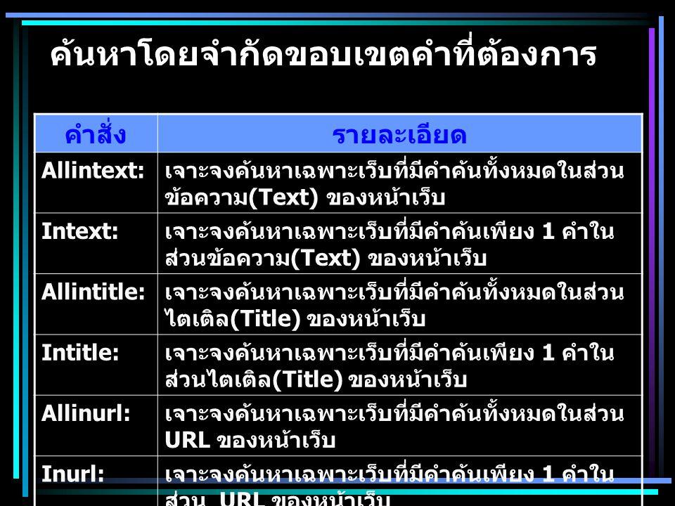 Allintext หาคำค้นทั้งหมดในส่วนข้อความ (Text) ของ หน้าเว็บ รูปแบบการค้นหา allintext:( คำที่ต้องการ ค้นหา ) ตัวอย่าง allintext:thailand travel phuket