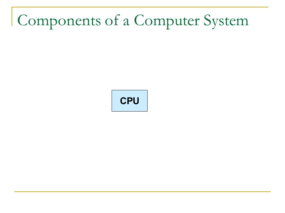 Components of a Computer System CPU
