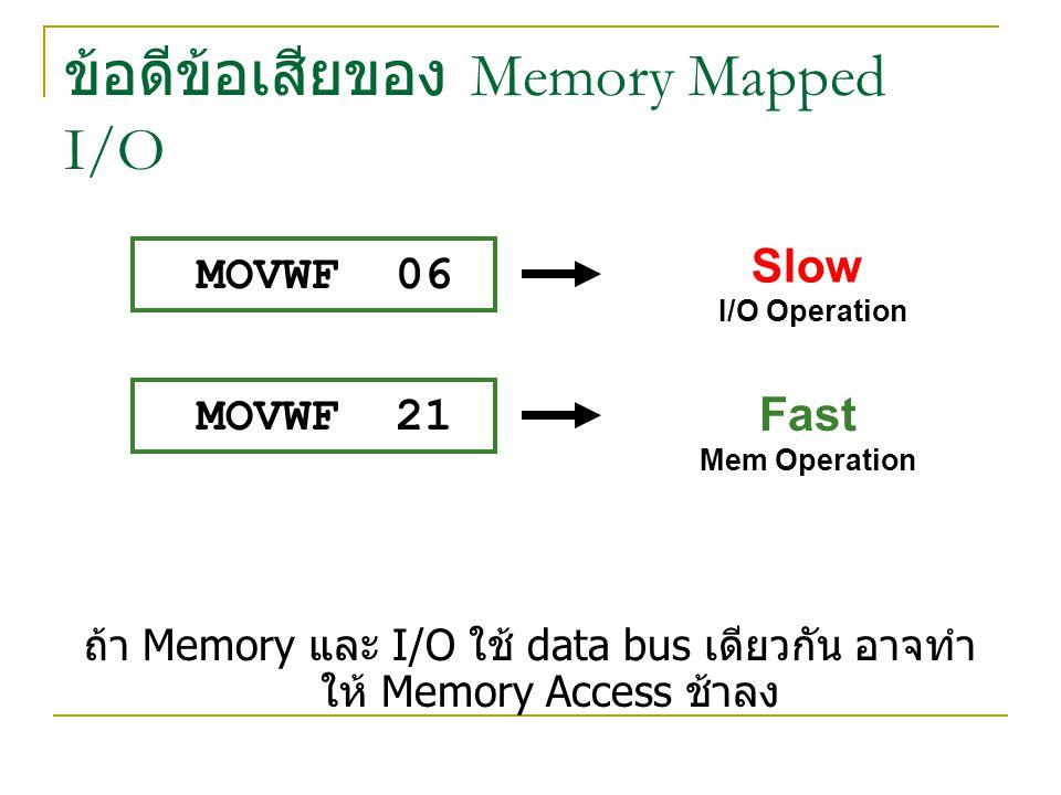 ข้อดีข้อเสียของ Memory Mapped I/O ถ้า Memory และ I/O ใช้ data bus เดียวกัน อาจทำ ให้ Memory Access ช้าลง MOVWF 06 MOVWF 21 Slow I/O Operation Fast Mem Operation