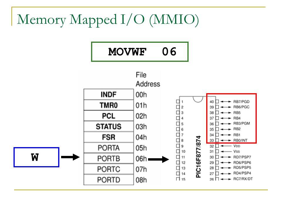Memory Mapped I/O (MMIO) MOVWF 06 W