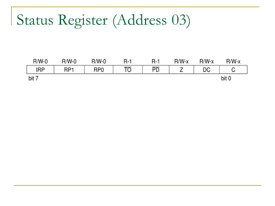 Status Register (Address 03)