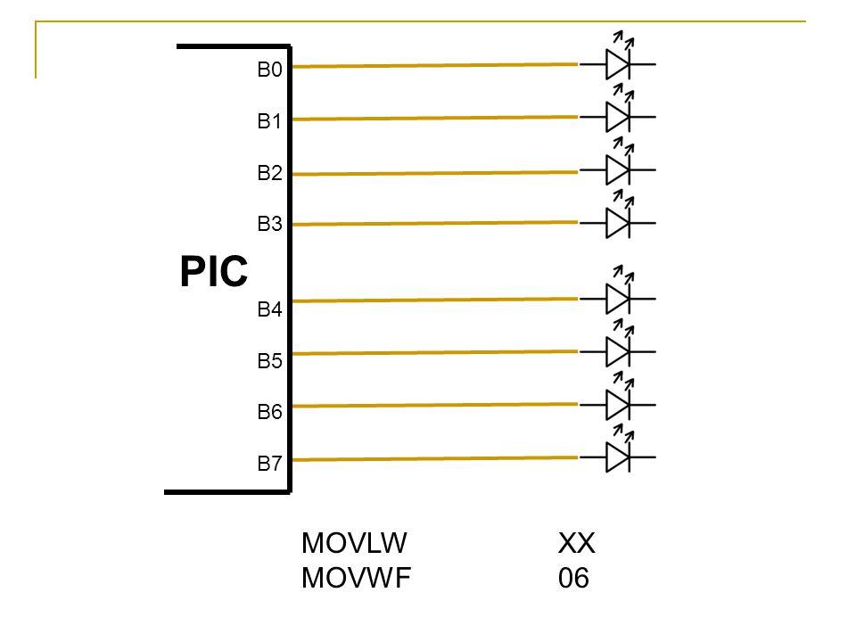 PIC B0 B1 B2 B3 B4 B5 B6 B7 MOVLWXX MOVWF06