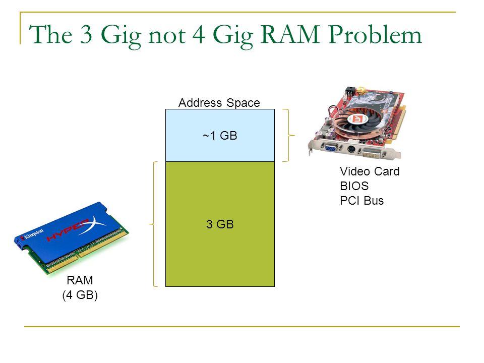 The 3 Gig not 4 Gig RAM Problem ~1 GB 3 GB Address Space Video Card BIOS PCI Bus RAM (4 GB)