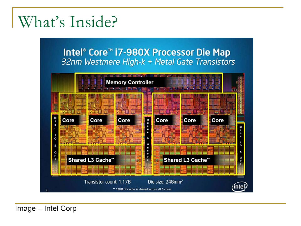 What's Inside? Image – Intel Corp