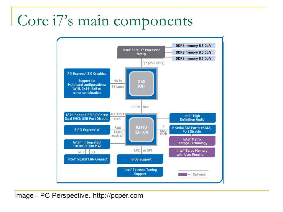 เรียนอะไร Processor Overview  Instruction Set  Command Execution Memory Organization I/O Management  Interrupts Bus Systems Modern Processor Design