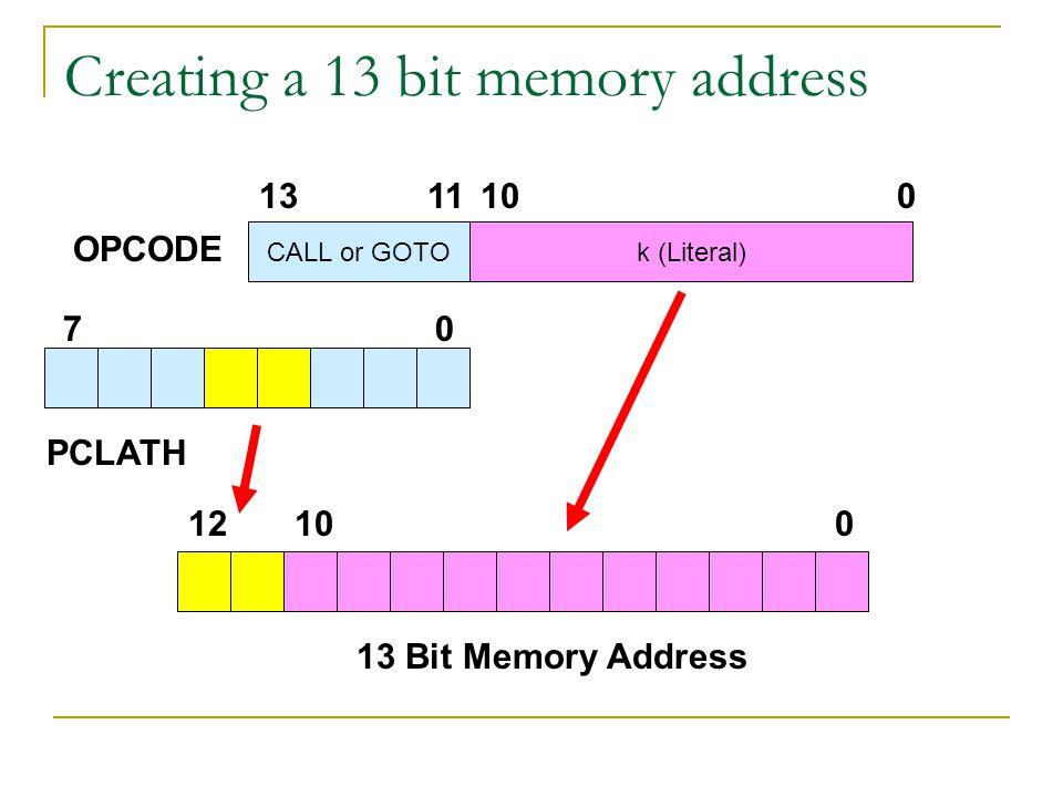 Creating a 13 bit memory address PCLATH 07 01012 CALL or GOTOk (Literal) 0101113 13 Bit Memory Address OPCODE